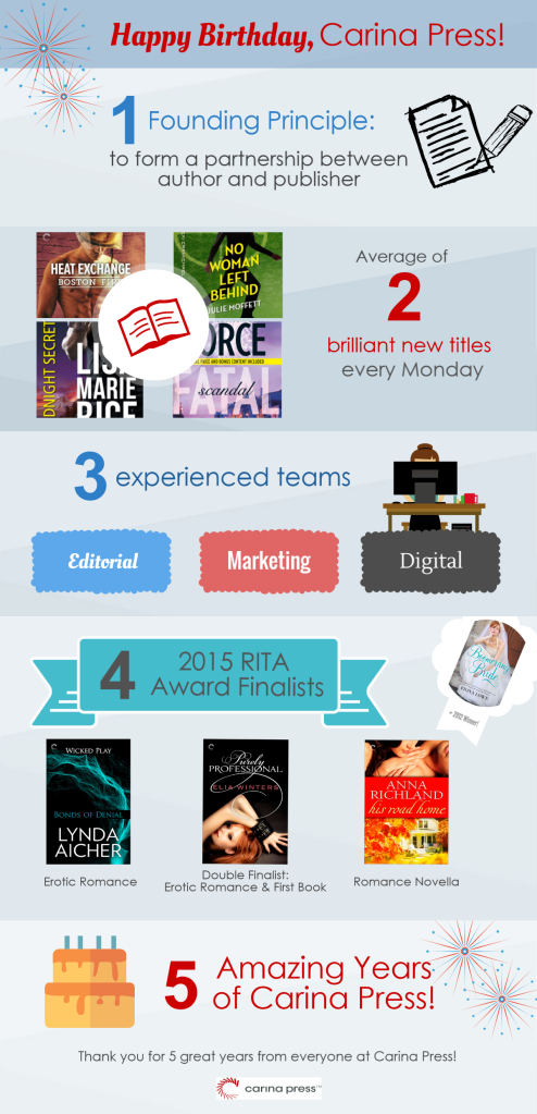 5 Years of Carina Press_infographic